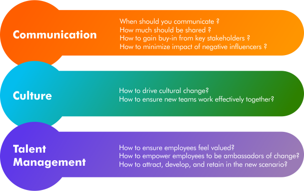Outsourcing Change Management